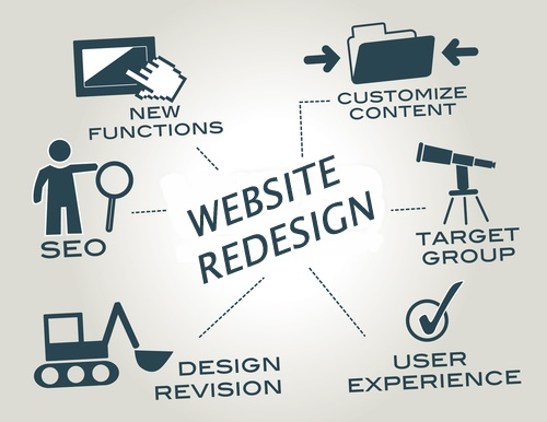 Http Www Webstudioboston Com Index Php Website Redesign